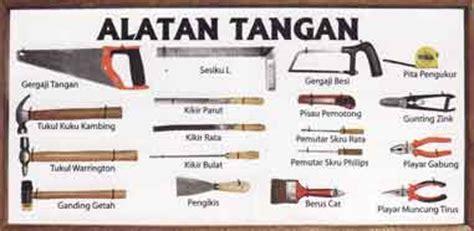Gergaji Di Malaysia mma spesifik alatan tangan