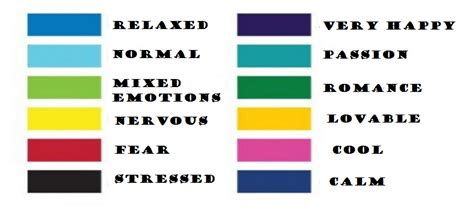 colors and moods chart colours and their moods home design