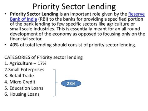 Letter Of Credit Rbi Banking Industry In India Introduction