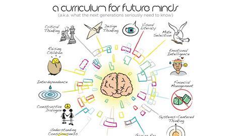 Modelo Curriculum Vitae Interactivo Como Hacer Un Curriculum Vitae Como Hacer Un Curriculum Interactivo