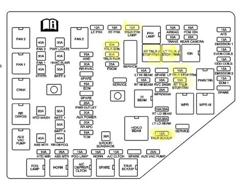 fuses on 2012 acadia autos post 2012 gmc acadia fuse panel location autos post
