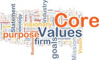 ethics and values what guides you through rough days