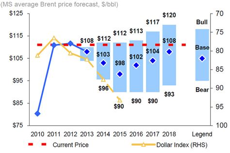 stanley growth fund price global supply ready to grow stanley focus on