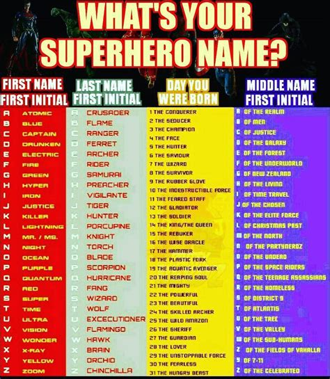 what s your marvel name the poke partynerdz on quot what is your name
