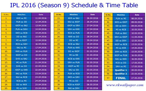 ipl 10 time table download ipl 10 time table download ipl 2016 match time table