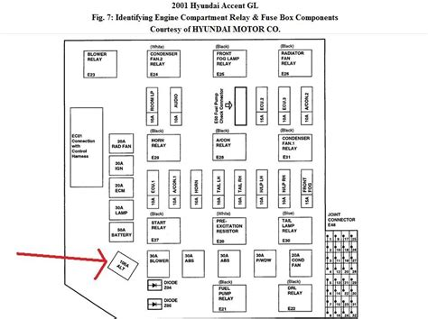 hyundai excel 1996 fuse box diagram wiring diagram with