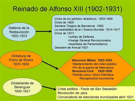 resumen de la biografia de alfonso x el sabio diario de clase aepa sese 241 a sociales iv jueves 29 11 12