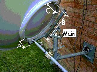 setting   polar mount axi symmetric satellite dish