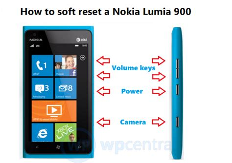 Resetting Nokia Windows | tip how to soft reset a nokia lumia 800 lumia 900