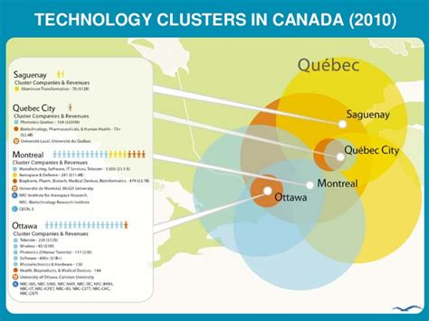 Technology Mba Canada by Why To Study In Canada