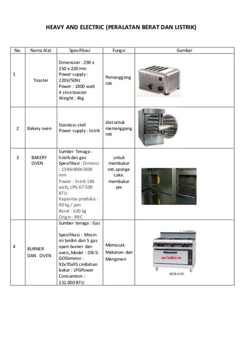 Oven Toaster For Baking Klasifikasi Peralatan Pastry And Bakery
