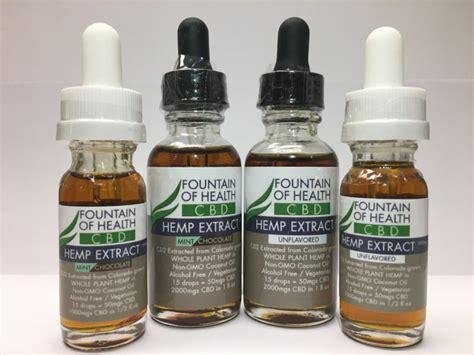 Biohalty Herbal Drink faqs of health cbd
