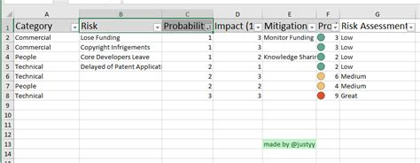 The Simple Risk Register For Project Management Technology Of Computing Risk Register Template