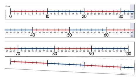 printable number line 1 to 100 100 number line printable images
