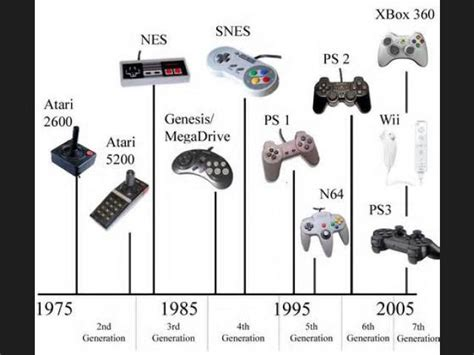 imagenes de los videos juegos ranking de los peores videojuegos de la historia listas