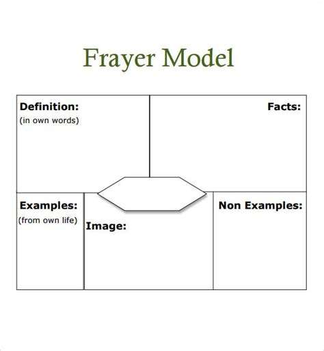 frayer model template frayer model vocabulary www imgkid the image kid