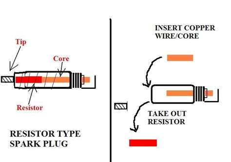what does non resistor spark spark plugs resistor vs non resistor page 2 peachparts mercedes shopforum