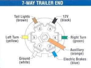 hd trailer wiring problem   silverado sierra hd gm truckscom