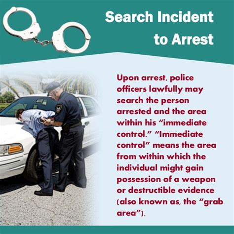 Search Incident To Arrest Search And Seizure Ground