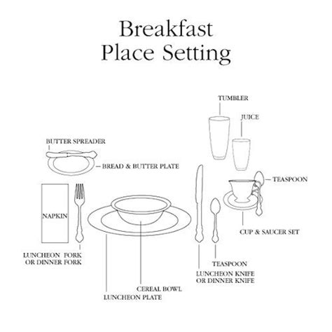 place setting etiquette diagram 25 best ideas about table setting etiquette on