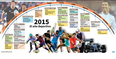 Calendario Deportivo 2015 Eventos Deportivos Importantes Para 2015 Digital Deporte