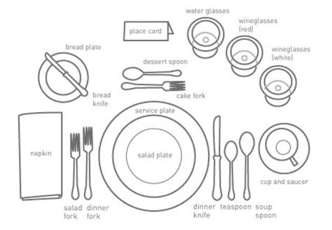 formal table setting how to set a formal table video a passionate plate