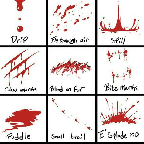 blood dragon tutorial quotes how to draw blood text types of blood how to draw manga