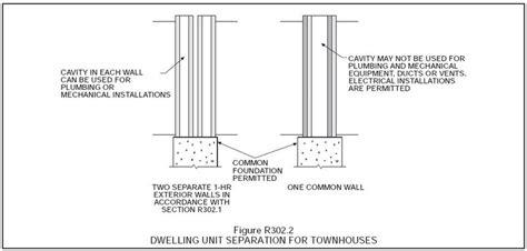 irc section 263 plumbing wall requirements plumbing contractor