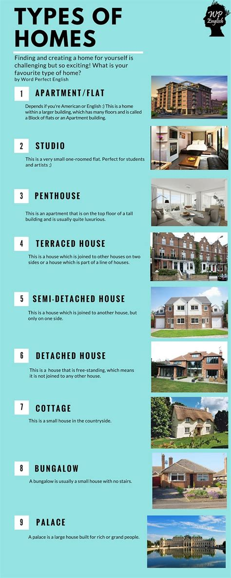 types of houses with pictures word perfect english what type of house do you live in