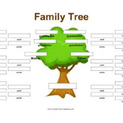 Tips for creating that beautiful family tree familyreunionsblog