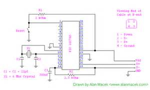 usb and pic microprocessors 16c745 and 18f2455 from alanmacek