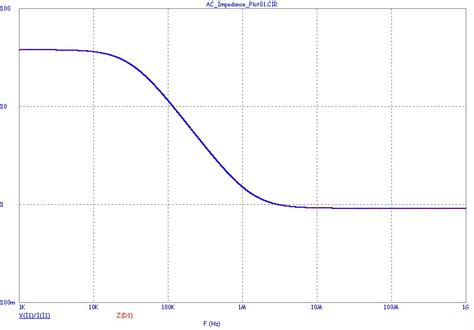 inductor impedance plot inductor impedance plot 28 images a new impedance calculator for rf inductors on ferrite