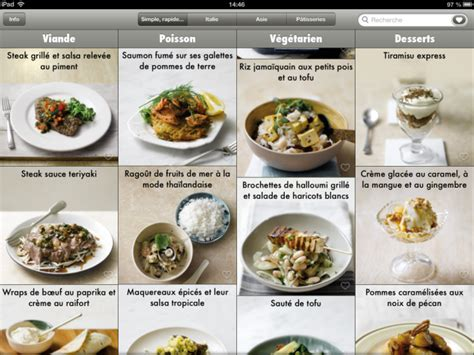 cuisine visuelle pc astuces