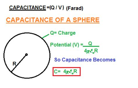 spherical capacitor when inner sphere is earthed project theory capacitor complete theory understanding the capacitor completely
