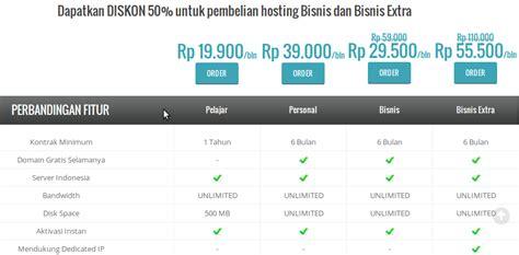 Paket Order By Request 7 cara menyewa webhosting lokal niagahoster murah grajagan seo