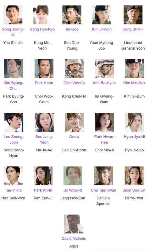 drama korea descendants of the sun baru sinopsis sinopsis sinopsis drama korea descendants of the sun episode 1