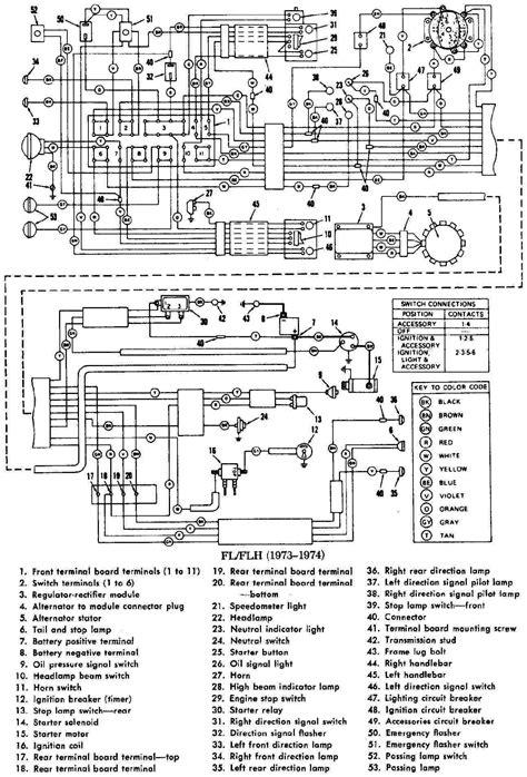 harley 1974 fxe wiring diagram basic wiring diagram with
