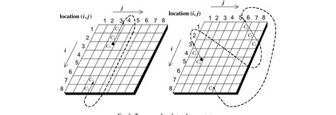 pattern recognition in numbers and figures figure 3 from neuromolecularware and its application to