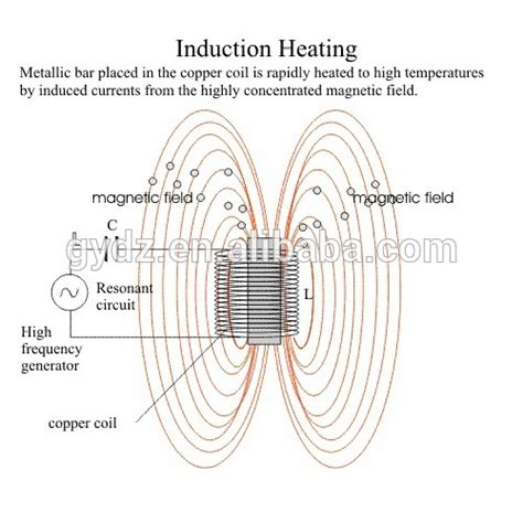 induction heating frequency and reference depth induction heating frequency and reference depth 28 images high frequency induction heater