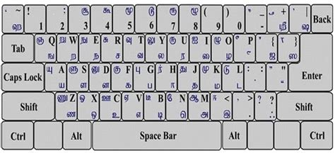 Free Download Vanavil Avvaiyar Keyboard Layout | avvaiyar junglekey in image