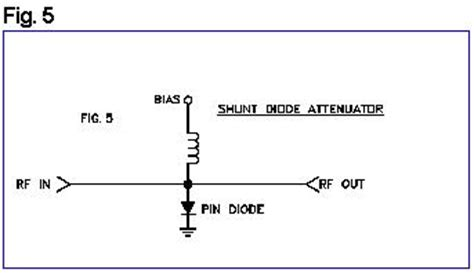pin diode attenuator design tutorial application notes for variable attenuators