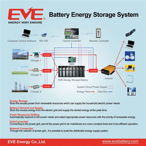 energy storage system inductor energy storage system