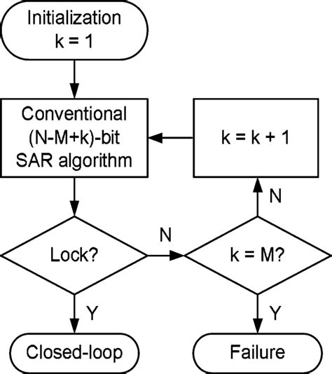 28 bmw wiring diagram java 188 166 216 143