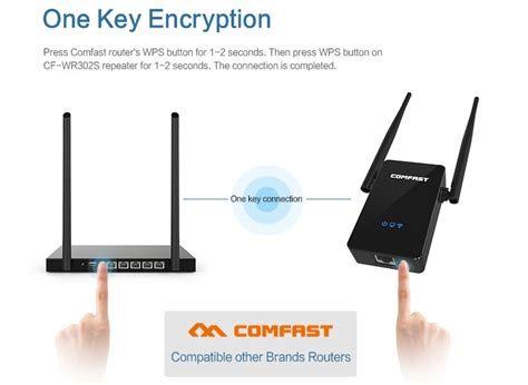 Comfast Wifi Range Extender 300mbps 3 In 1 Router Repeater T2709 comfast wifi range extender lifier 300mbps 10dbi cf wr302s black jakartanotebook