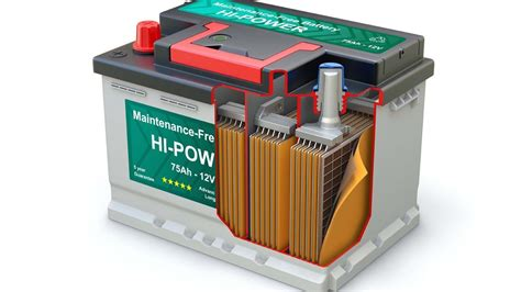 Car Battery Types Uk by Illustrated Guide To Car Batteries Of All Types