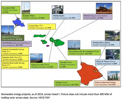 hawaii island electric company report hawai i at the energy crossroads institute for