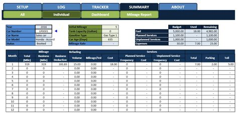 fleet management report template car fleet management for excel excelindo