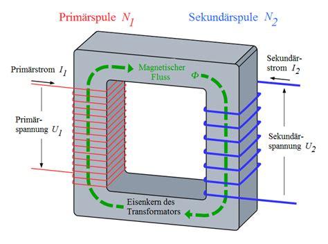 induktion wicklungen transformator