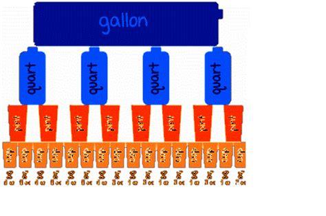 how to calculate per gallon per gallon calculator autos post
