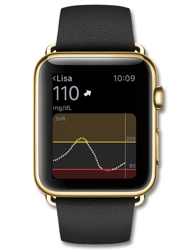 dexcom sensors will be first to offer continuous glucose
